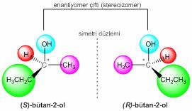 asimetrik-molekuller-ve-onemi-ilac-kimyasi-2