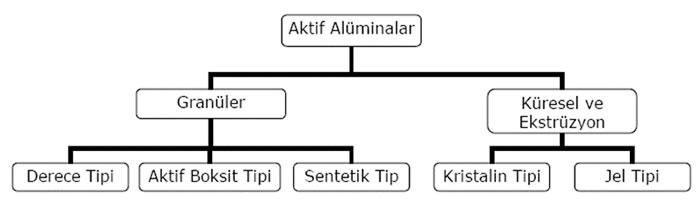 aktif-alumina-2