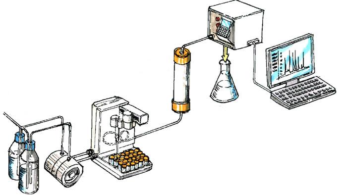 hplc-ve-ilac-sanayinde-uygulamalari