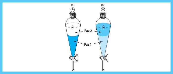 ayirma-prosesleri-ekstraksiyon