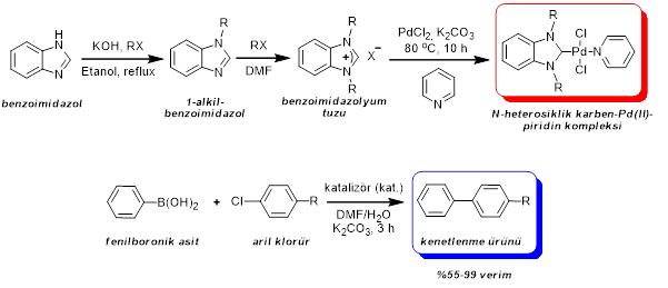 kenetlenme-reaksiyonlarinda-homojen-katalizorler-4
