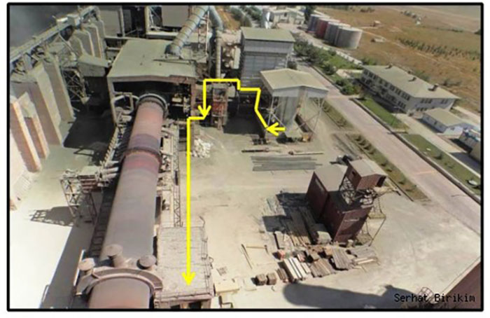 kars-cimento-da-sncr-teknolojisi