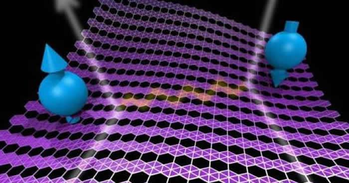 2-boyutlu-bor-atomlari-super-iletkenlik-kazaniyor