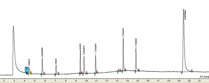 enstrumental-analiz-ve-otesi-7