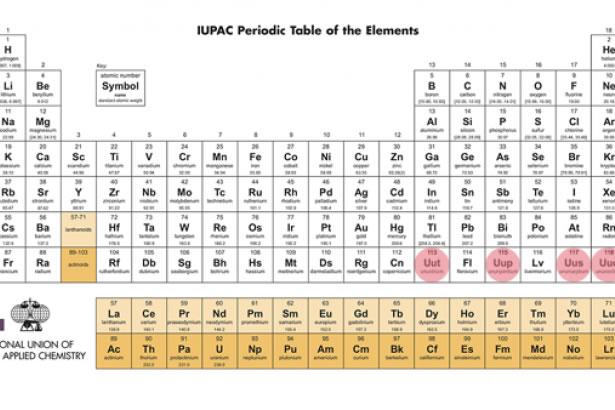 dort yeni elementin isimleri belirlendi - Dört yeni elementin isimleri belirlendi