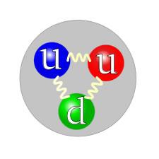 atom-ve-atomalti-dunyasi-2