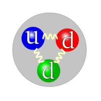 atom-ve-atomalti-dunyasi-3