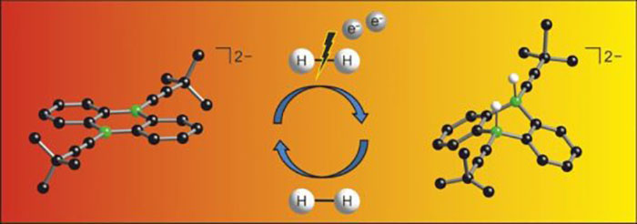 ametal-katalizorlerin-hidrojen-molekulune-parcalanmasi