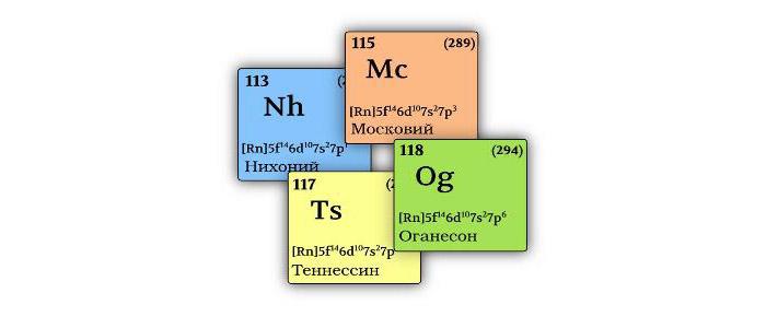 118-kimya-elementi-resmen-yuri-hovhannisyan-onuruna-oganesson-og-olarak-adlandirildi