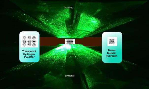bir zamanlar teori olan metal hidrojen gercek oldu - Bir Zamanlar Teori Olan Metal Hidrojen Gerçek Oldu