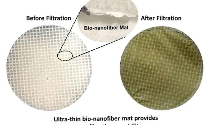 mevcut filtreler ile tutulamayan kimyasallar icin soya bazli yeni nesil filtreler - Mevcut Filtreler ile Tutulamayan Kimyasallar için Soya Bazlı Yeni Nesil Filtreler