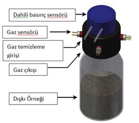 osurugun kimyasi 2 - Osuruğun Kimyası