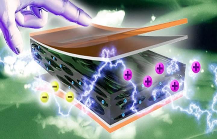 yeni nanoteknoloji sayesinde insan hareketlerinden enerji elde edilebilecek - Yeni nanoteknoloji sayesinde insan hareketlerinden enerji elde edilebilecek