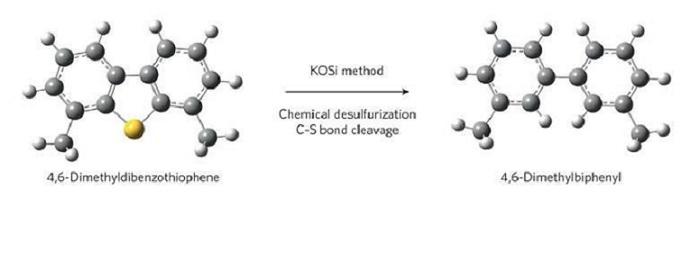 method chem