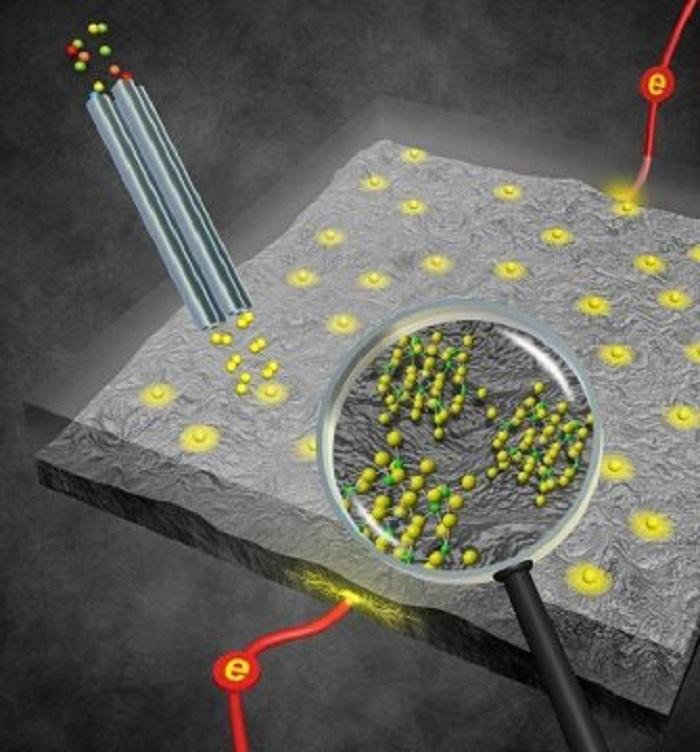 birlestirilen parcalanan ve yeniden baslatilan piller - Birleştirilen, Parçalanan ve Yeniden Başlatılan Piller
