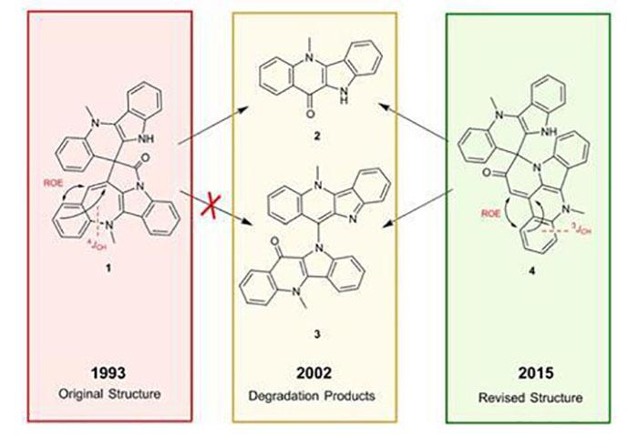 hatali nmr yapi tayinlerine son - Hatalı NMR Yapı Tayinlerine Son