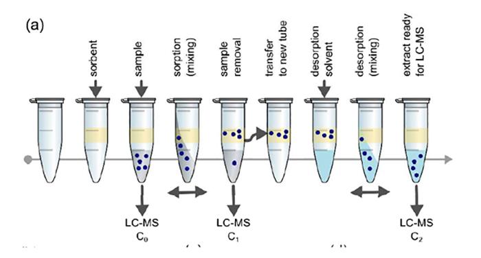 ilac kimyagerleri laboratuvar ici 3 boyutlu yazici enstrumanlarla ilac arastirmalarini ozellestiriyor 1 - İlaç kimyagerleri laboratuvar içi 3 boyutlu yazıcı enstrümanlarla ilaç araştırmalarını özelleştiriyor
