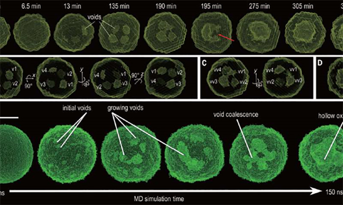 nano parcaciklarin paslanma simulasyonu 1 - Nano Parçacıkların Paslanma Simulasyonu