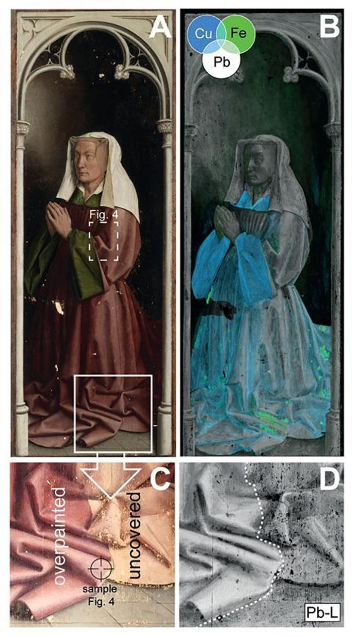 x isini floresani van eyck in orijinal renklerini ortaya cikariyor - X-ışını floresanı, Van Eyck'in Orijinal Renklerini Ortaya Çıkarıyor