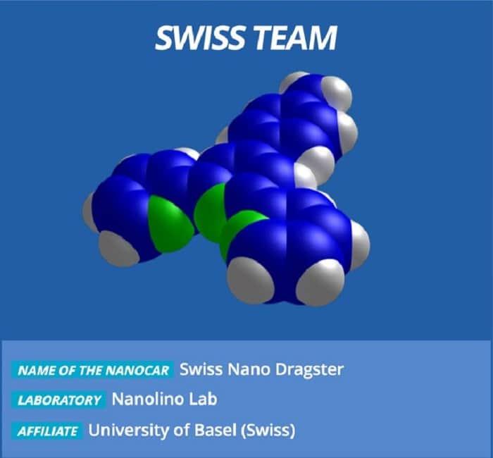 Dünya'nın En Küçük Yarış Müsabakası: Nano Arabaların Yarışı