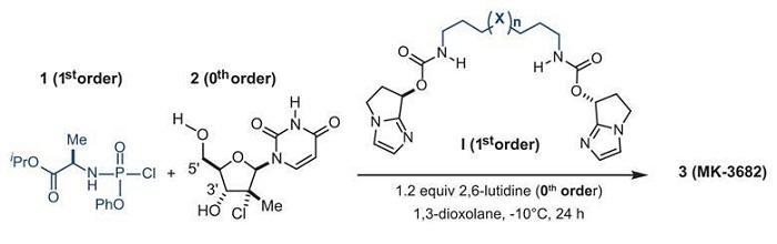 Katalizör, Fosforlu İlaçlara Kiral Kıvrım Yerleştirdi