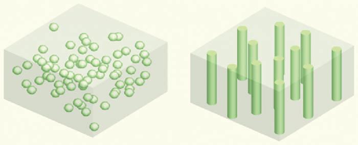 Lityum Pillerinin Dondurulması Onları Daha Güvenilir ve Bükülebilir Hale Getirebilir