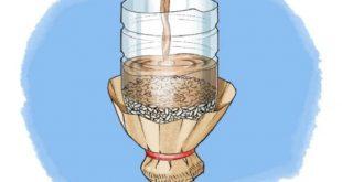 suyunuzu temizleme zamani 310x165 - Suyunuzu temizleme zamanı!