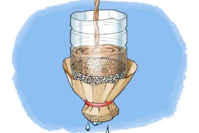 Suyunuzu Temizleme Zamanı!