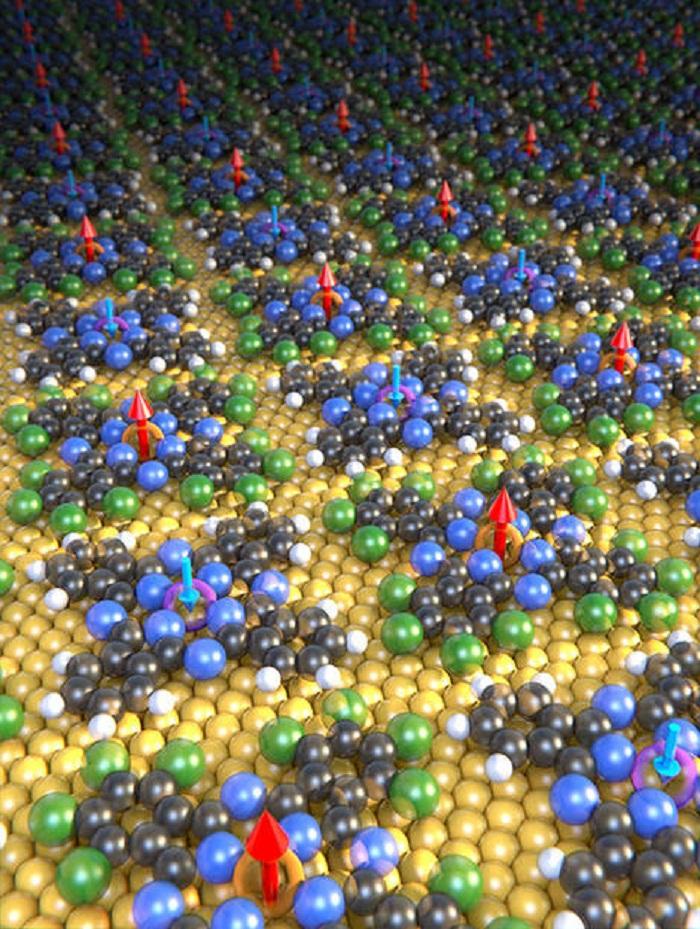 gelecegin kuantum teknolojileri icin gelistirilen ince manyetik malzemeler - Geleceğin Kuantum Teknolojileri için Geliştirilen İnce Manyetik Malzemeler