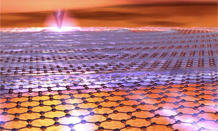 Grafen Üzerine Işık Dalgalarından Yayılan Elektronları Gözlemlemek