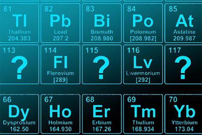 iupac onerilen yeni element isimlerini duyurdu - IUPAC Önerilen Yeni Element İsimlerini Duyurdu