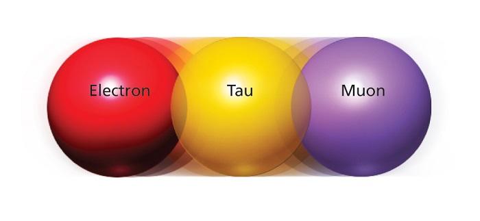 atom alti dunyada parcaciklar farkli kimlikler arasinda gecis yapabiliyorlar 1 - Atom Altı Dünyada Parçacıklar Farklı Kimlikler Arasında Geçiş Yapabiliyorlar