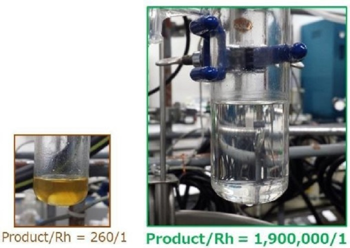 Değersiz Metal Kullanarak Organik Silikon Üretimi İçin Rodyum Temelli Kataliz