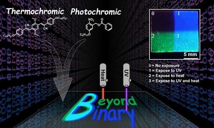 Dijital Verileri Depolamada Kimyasal Çözüm