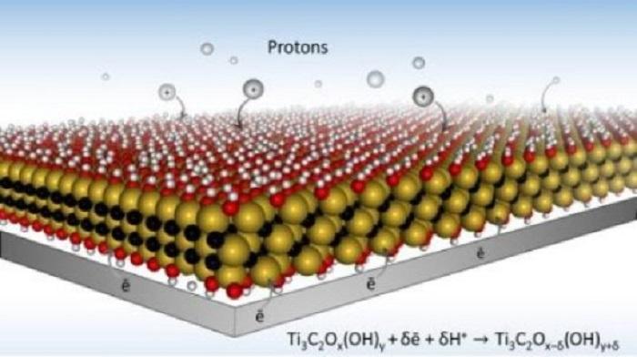 hizli sarj olan pillerde iletken elektrotlar - Hızlı Şarj Olan Pillerde İletken Elektrotlar