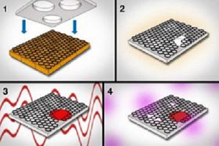 Grafen Membran Süper Hızlı Diyaliz İmkanı Sunuyor