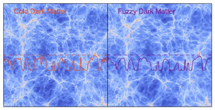 karanlik maddenin yapisi artik biliniyor 1 - Karanlık Maddenin Yapısı Artık Biliniyor!