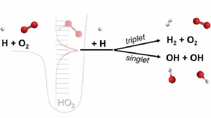 yeni bir kimyasal tepkime sinifi kesfedildi - Yeni Bir Kimyasal Tepkime Sınıfı Keşfedildi
