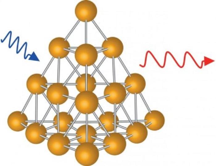 Altın Nano Biyosensör ile Parlıyor