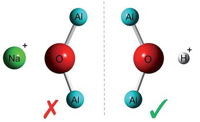 bilim adamlari zeolit teorisinde delikler actilar - Bilim Adamları Zeolit Teorisinde Delikler Açtılar