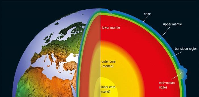 Element Yoğunluğu Modeli Dünya'nın Oluşumuna Işık Tutuyor