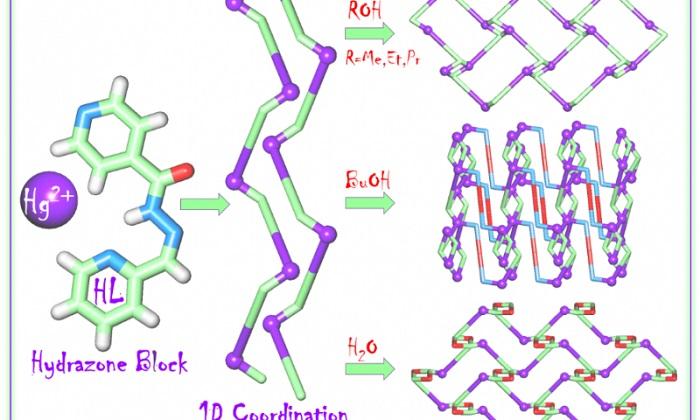 Kimyagerler Moleküler Makineler için Yeni Bir Bileşik Elde Etti